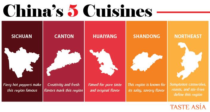 China's 5 cuisines